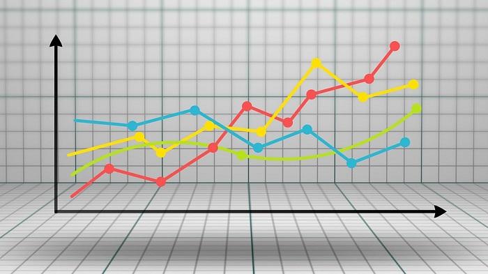 تحقیقات بازار در شرکت های پخش